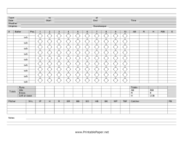 photograph relating to Printable Baseball Scoresheet identify Printable Baseball Scoresheet