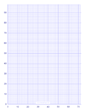 Numbered Grid Paper, 10 lines per inch Paper