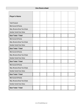 picture about Printable Clue Sheets called Ranking Sheets